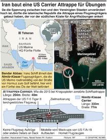 MILITÄR: Irans Attrappe eines Flugzeugträgers infographic