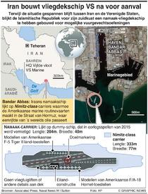 MILITARY: Iraans namaakvliegdekschip infographic
