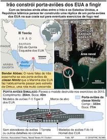 DEFESA: Porta-aviões simulado do Irão infographic