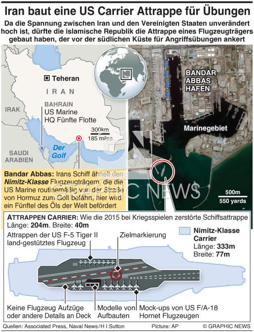 Irans Attrappe eines Flugzeugträgers infographic