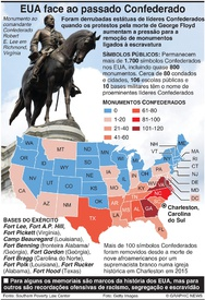 POLÍTICA: Estátuas Confederadas derrubadas nos EUA infographic