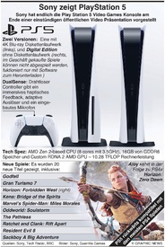 GAMING: Sony zeigt PlayStation 5 infographic