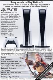 JUEGOS: Sony revela PlayStation 5 infographic