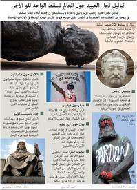 سياسة: تماثيل تجار العبيد حول العالم تسقط الواحد تلو الآخر infographic