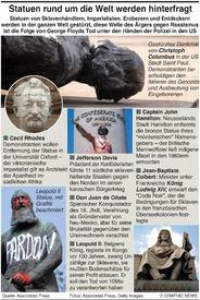 POLITIK: Weltweit fallen Statuen infographic