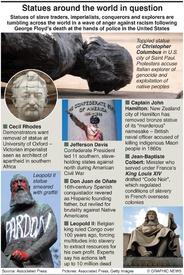 POLITICS: Statues tumbling across the world infographic