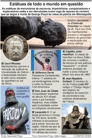 POLÍTICA: Estátuas derrubadas por todo o mundo infographic