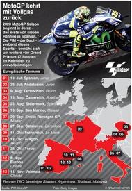 MOTOGP: Weltmeisterschaftskalender – Europäische Rennen infographic