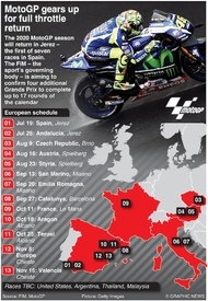 MOTOGP: World Championship calendar – European races (1) infographic