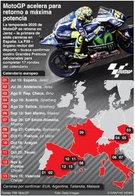 MOTOGP: Calendario del Campeonato Mundial – Carreras europeas (1) infographic