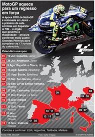 MOTOGP: Calendário do Campeonato do Mundo – Circuitos europeus infographic