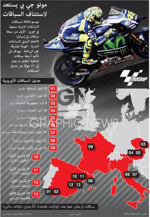 موتو جي بي يستعد  لاستئناف السباقات infographic