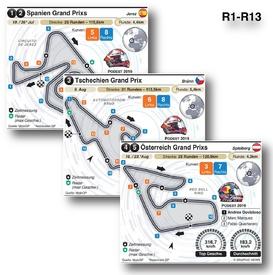 Europäische Grand Prix Strecken 2020 (R1-R13) infographic
