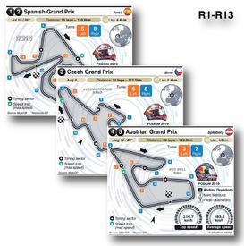 European Grand Prix circuits 2020 (1) (R1-R13) infographic