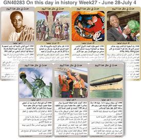 تاريخ: حدث في مثل هذا اليوم - ٢٨ حزيران - ٤ تموز - الأسبوع ٢٧ infographic