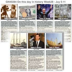 HISTORY: On this day July 5-11, 2020 (week 28) infographic