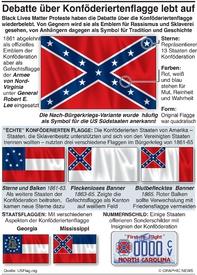 POLITIK: Debatte über U.S. Konföderationsflagge infographic