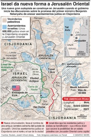 ISRAEL: The American Road infographic