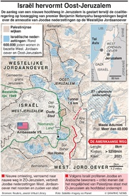 ISRAËL: De Amerikaanse Weg infographic