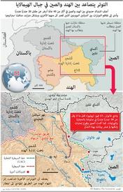 سياسة: التوتر يتصاعد بين الهند والصين في جبال الهيمالايا infographic