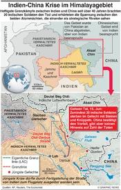 POLITIK: Krise zwischen Indien und China im Himalayagebiet Himalayas infographic