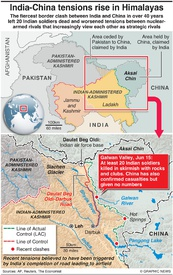 POLITICS: India-China stand-off in Himalayas infographic