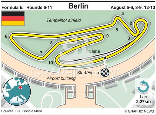 Berlin E-Prix circuit infographic