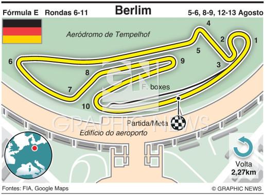 Circuito de ePrémio de Berlim infographic