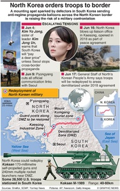 MILITARY: North Korea orders troops to border infographic