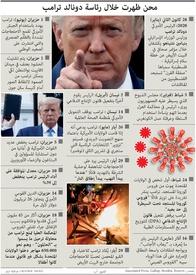سياسة: محن ظهرت خلال رئاسة دونالد ترامب infographic