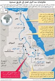 أفريقيا: مفاوضات سد النيل تصل إلى طريق مسدود infographic