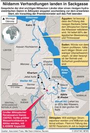 AFRIKA: Nildamm Gespräche kommen zum Stillstand infographic