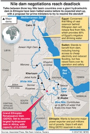 AFRICA: Nile dam talks reach deadlock infographic