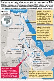 ÁFRICA: Conversaciones sobre presa en el Nilo llegan a un punto muerto  infographic