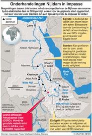 AFRIKA: Onderhandelingen Nijldam in impasse infographic