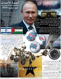 أخبار: أجندة الأحداث - تموز ٢٠٢٠ infographic