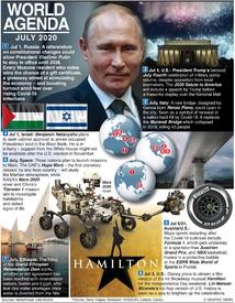 WORLD AGENDA: July 2020 infographic