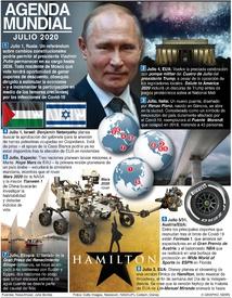 AGENDA MUNDIAL: Julio 2020 infographic
