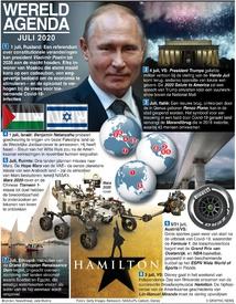 WERELDAGENDA: Juli 2020 infographic