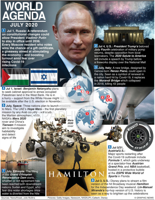 July 2020 infographic