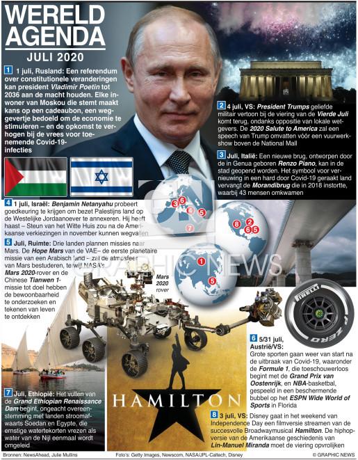 Juli 2020 infographic