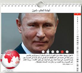 أخبار: أجندة العالم - تموز ٢٠٢٠ - رسم تفاعلي infographic