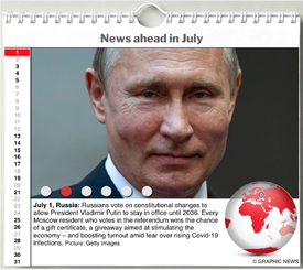 WORLD AGENDA: July 2020 interactive infographic