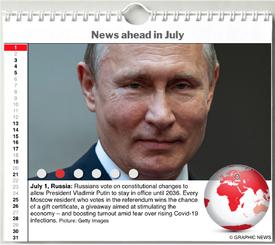 WORLD AGENDA: July 2020 interactive infographic