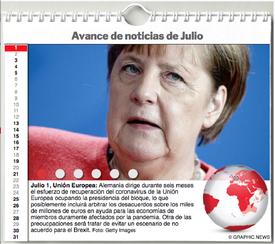 AGENDA MUNDIAL: Julio 2020 interactivo infographic