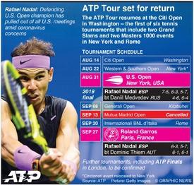 TENNIS: ATP Tour summer schedule 2020 (2) infographic
