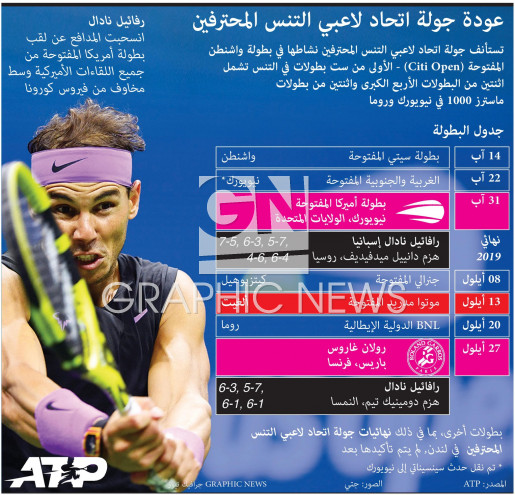 عودة جولة اتحاد لاعبي التنس المحترفين (1) infographic