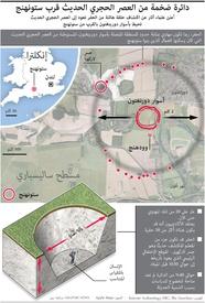 آثار: دائرة ضخمة من العصر الحجري الحديث قرب ستونهنج infographic