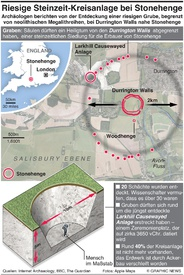 ARCHÄOLOGIE: Riesige Steinzeit-Kreisanlage nahe Stonehenge infographic