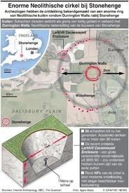 ARCHEOLOGIE: Enorme Neolithische cirkel bij Stonehenge gevonden infographic